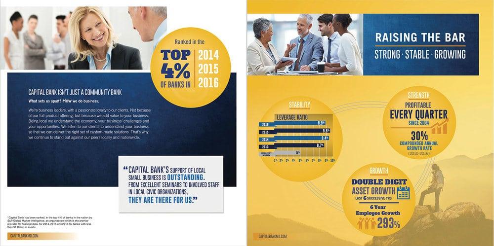 Capital Bank Brochure
