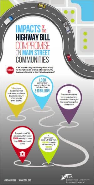 ICBA Infographic