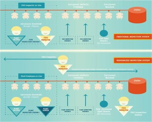 NCC Infographic