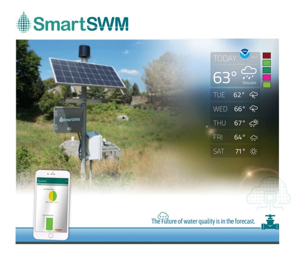 SmartSWM Ad
