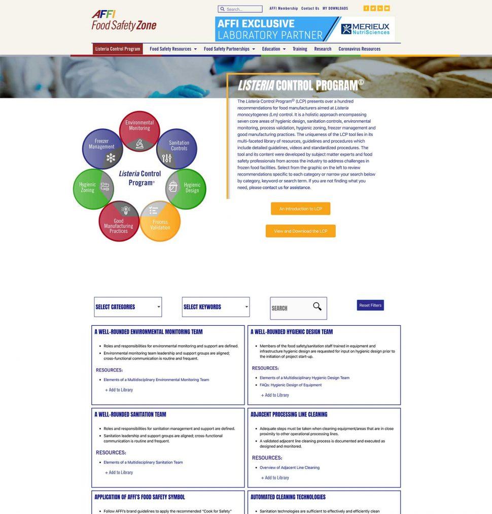 AFFi Listeria Control Program