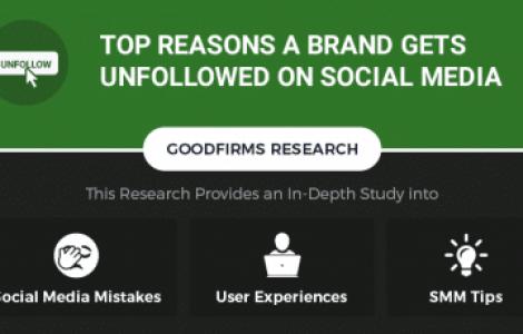 reasons-brands-get-unfollowed-social-media-1